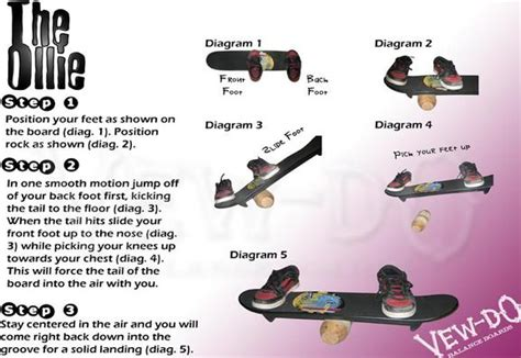 how to get comfortable on a skateboard adm1370 weikaig basic skateboarding tricks