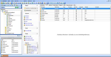 Algoritma Dan Struktur Data Dengan C Adi Nugroho Limited aplikasi salon dan spa web php mysql raka adi nugroho