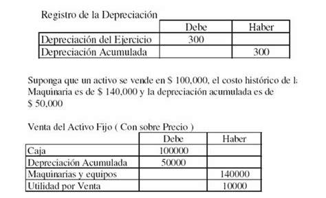 contabilizacion en cuenta contable del impuesto a la riqueza contabilizacion en cuenta contable del impuesto a la