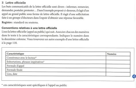 Présentation Lettre Non Officielle Resume Cover Letter Sle Banking Sle Post Resume