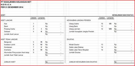 format excel laporan laba rugi download form laporan keuangan blog manajemen keuangan