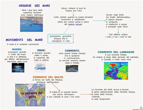 i mari bagnano l europa paradiso delle mappe origine dei mari