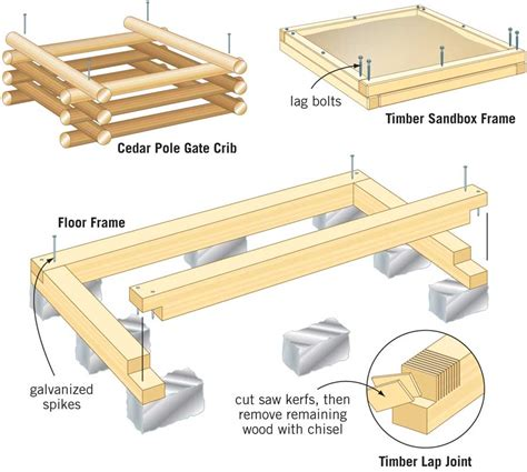 How To Build A Wooden Dock Crib by How To Build A Box Diy Earth News