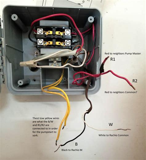 diy wiring harness for jeep fog ls wiring diagram