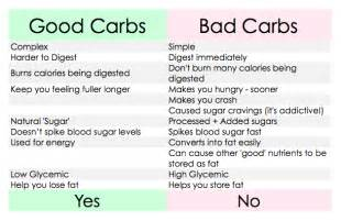 carbs and calories why they are so important grow me love