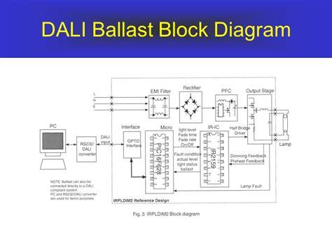 yamaha t8 wiring diagram yamaha r6 wiring wiring diagram