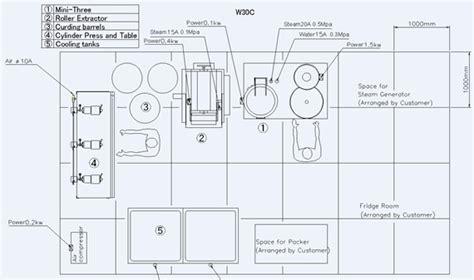 layout manager as3 takai tofu soymilk equipment co