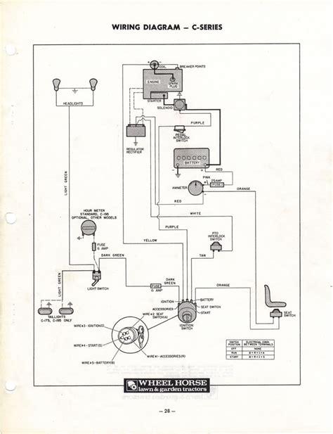 toro wheel wiring diagram fitfathers me