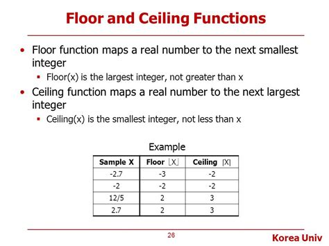 Properties Of Floor And Ceiling Functions by Lecture 8 Alu Shifter Counter Ppt