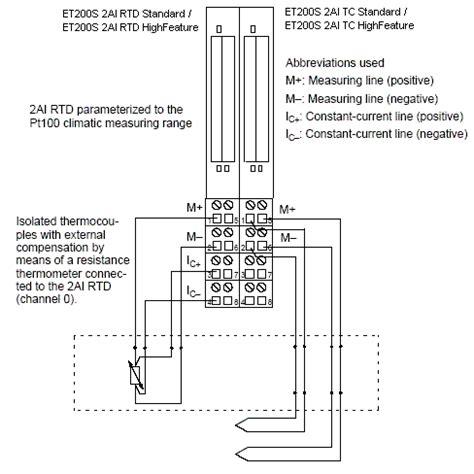 Siemens Et200s Wiring Diagrams