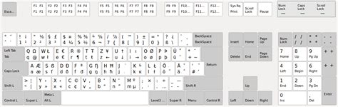 german keyboard layout download windows guac 130 altgr key combinations not properly translated