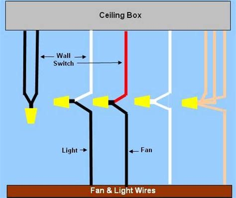 wiring a ceiling fan light part 2