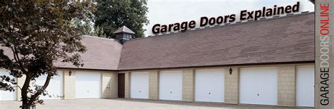 Garage Door Selection Guide Garage Door Buying Guide Choosing The Right Garage Door