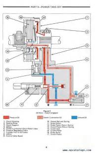new tc30 wiring diagram new lx665 parts diagram panicattacktreatment co
