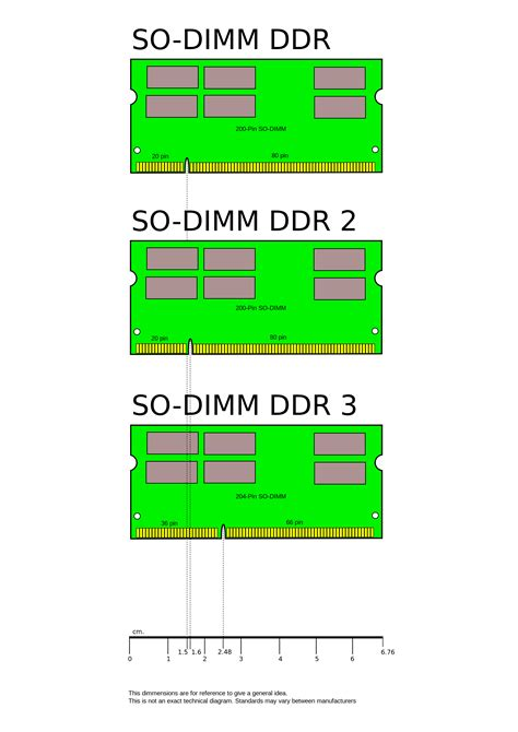laptop ram ddr ddr ram in a ddr2 slot page 2 notebookreview