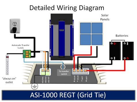 solar installation diagrams wiring diagrams schematics