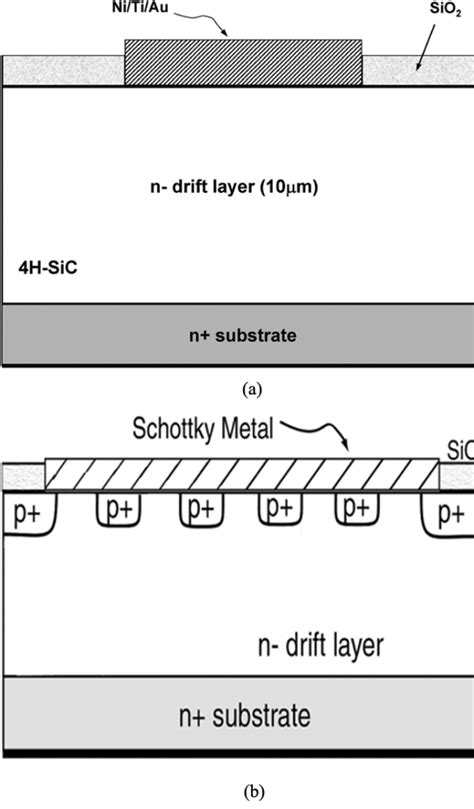 sbd diode a schematic device cross section of the 4h sic sbd diode and b