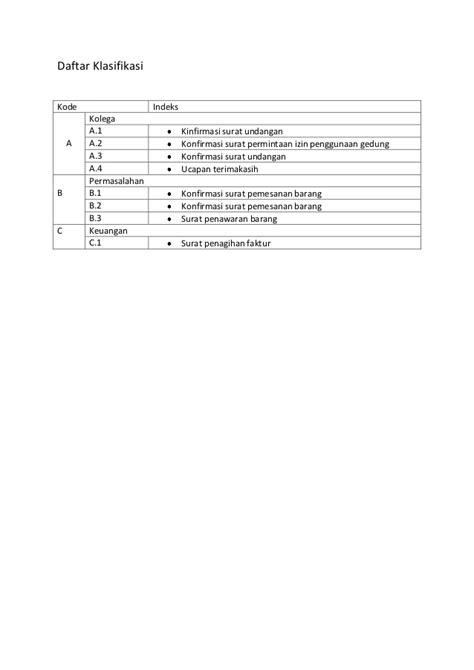 contoh surat penawaran spesifikasi komputer 28 images contoh surat