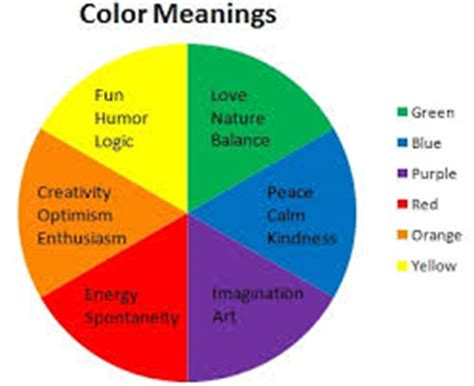 Do Colors have Meaning?   Timplex