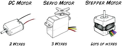 3 wire dc motor diagram 3 wire solenoid diagram mifinder co