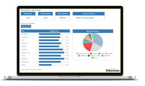 all in one hotel software features frontdesk anywhere