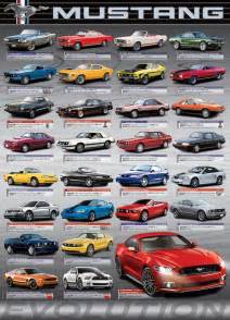 Ford Mustang History The World S Catalog Of Ideas