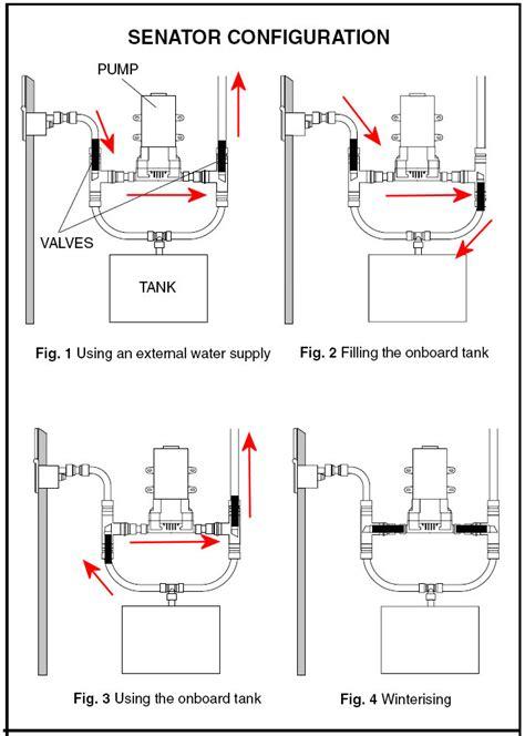 wiring diagram for caravan water 28 images singflo 12v