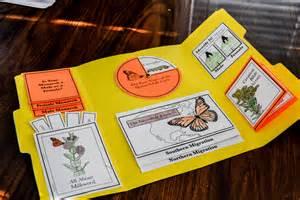 Your backyard monarch lapbook crowe s nest media