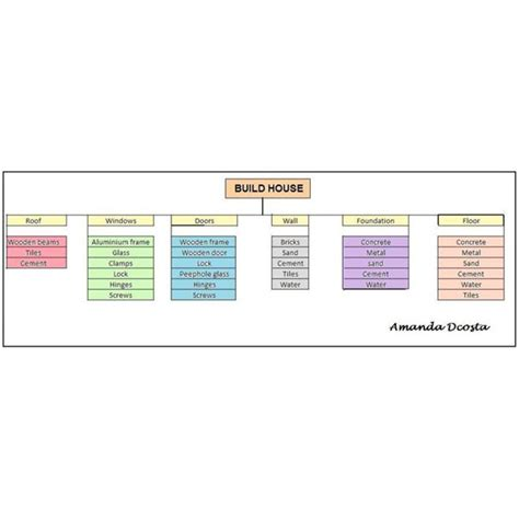 simple project plan template plan template