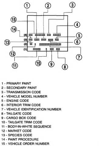 Dodge Transmission Identification Numbers Dodge Ram Transmission Identification Pictures To Pin On