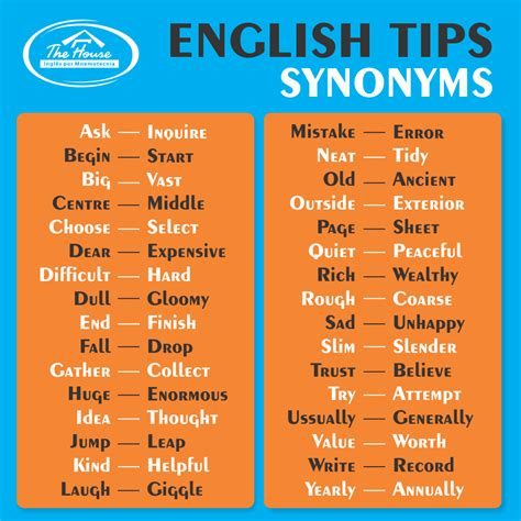 synonyms for house the house piracicaba english tips synonyms