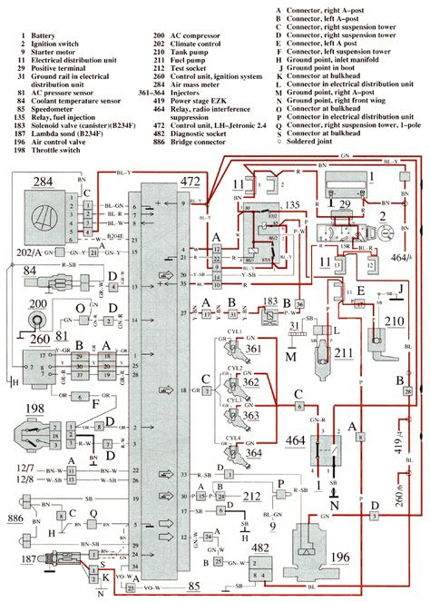c70 wiring diagram get free image about wiring diagram