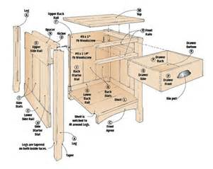 Bed Slates Cherry Bedside Table Woodsmith Plans