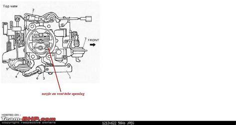 Suzuki Samurai Carburetor Problems Suzuki Samurai Hitachi Carburetor Wiring Diagram Wiring