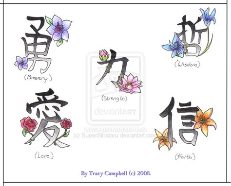 japanese character tattoo designs kanji tattoos and designs page 15