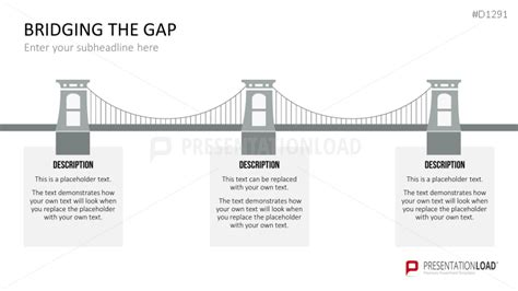 Bridge Diagram Powerpoint Choice Image How To Guide And Refrence Bridging The Gap Powerpoint Template