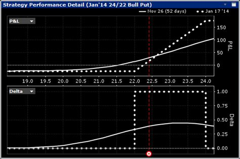 potential pattern day trader interactive brokers interactive brokers market scanner musterdepot er 246 ffnen