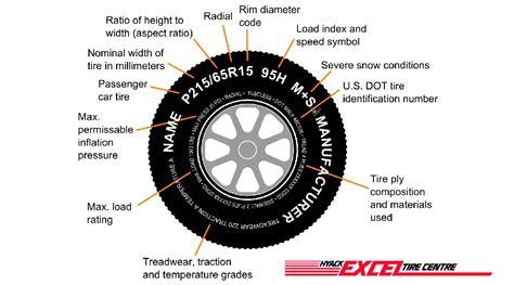 car care   read tires