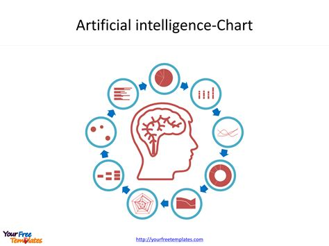 Powerpoint Template Artificial Intelligence Free Gallery Artificial Intelligence Ppt Template Free