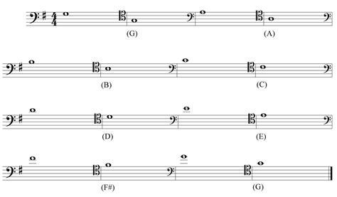 Cello Tenor Clef The Cello Companion And Notes