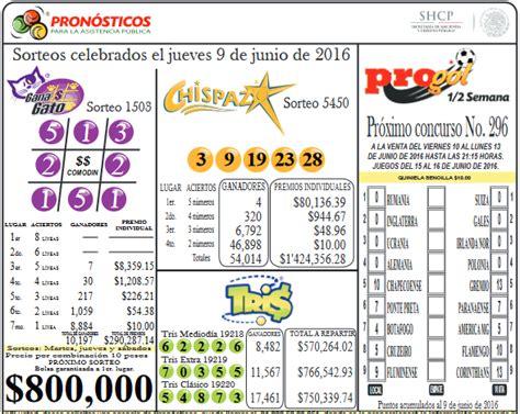 lista de ganadores sorteo del dia del padre sanborns sorteo 108 de unison lista de ganadores sorteo educativo
