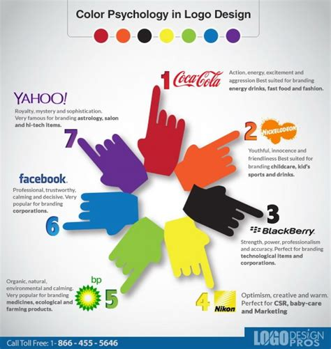 marketing colors color psychology in logo design infographic the power of