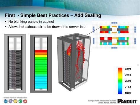 of air why a cfd analysis can keep your data
