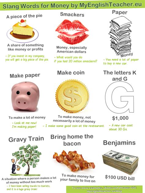 Idioms And Slangs idioms and slang words for money with exles from hip