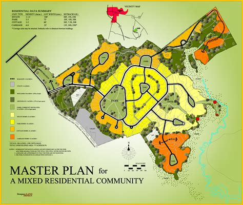 design guidelines for residential development master planning dempsey land design page 2