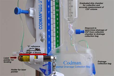 Codman Evd Drain | gallery ventriculostomy setup