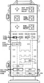 diagram for 1994 mazda b2300 fuse box diagram get free image about wiring diagram