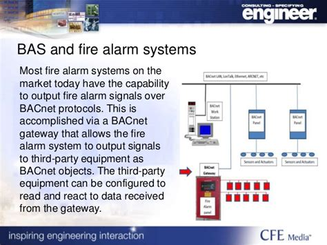 and safety integration building automation