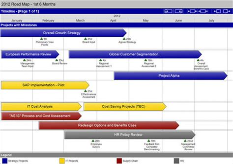 project roadmap template in the news swiftlight software