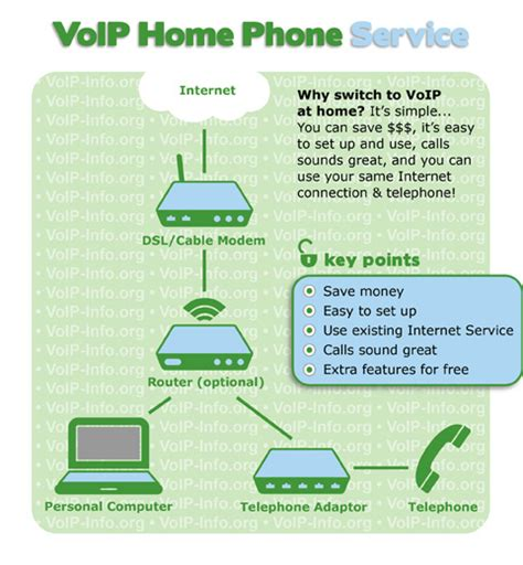 cheap home phone service prepaid phone news